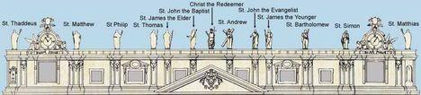 Szent Péter bazilika teteje2