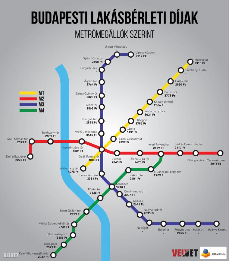 metrómegállók budapest térkép Közlekedés: Budapesti lakásbérleti díjak metrómegállók szerint  metrómegállók budapest térkép