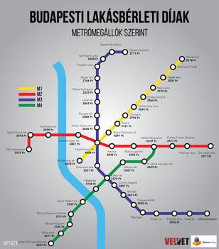 Budapesti lakásbérleti díjak metrómegállók szerint - 2016 (velvet.hu)