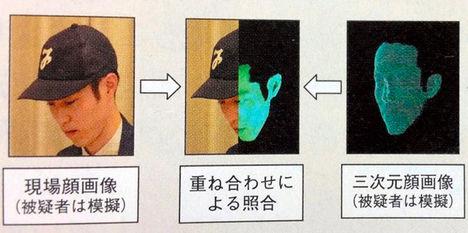 3D mélységben készít fotót a japán rendőrség