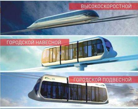 """A Sky way egy új orosz """" új fizika """" alapú """"húrvasút"""""""