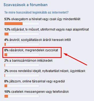 8%-vásárol-az-interneten