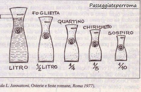 egy kis olasz nyelv