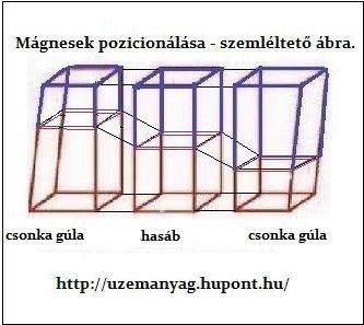 az_uzemanyag_ellato_rendszer_._003