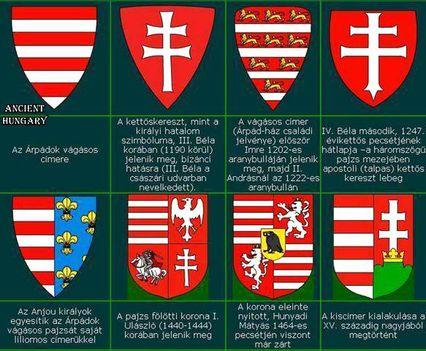 magyar címer jelképei