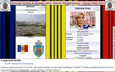 Gabriela Firea București Főpolgármester hölgye