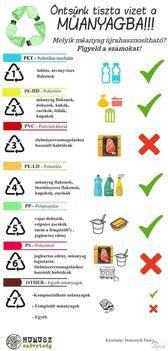 Újrahasznosítható és nem újrahasznosítható élelmiszer csomagolások (HuMuSz)