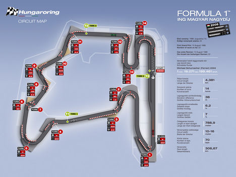 F1_Hungaroring_2008_circuit_map_1024_768