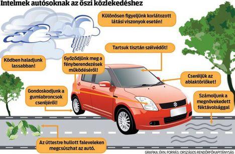 Intelmek autósoknak az őszi közlekedéshez (ÉKN, ORFK)_szon.hu