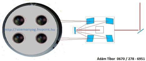 Parabolid, öt tükrös távcső 2