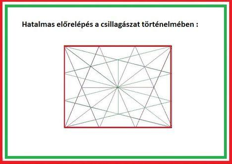 Parabolid, öt tükrös távcső 3