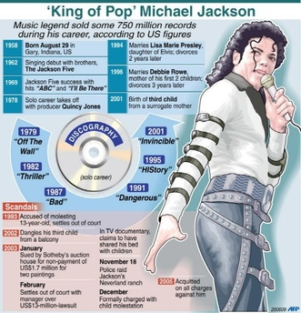 mj discography