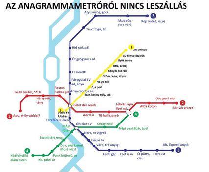 Anagramma metró állomás nevek (Banita)