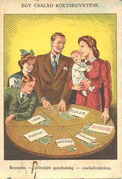 családi költségvetés