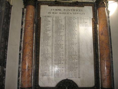 A bazilikában eltemetett pápák névsora