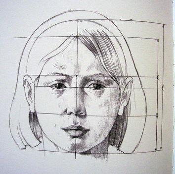 Arc rajzolása