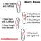 férfi lépések