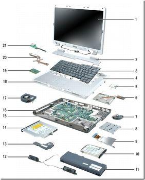 Laptop alkatrészek