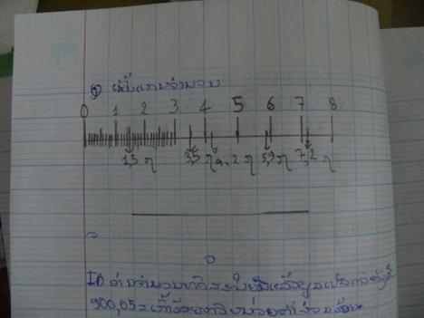 egy laoszi diák füzete
