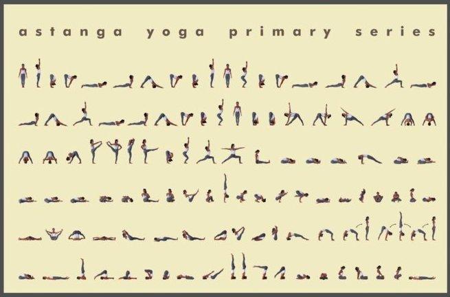 Ászanák címkék astanga jóga jóga kép képek yoga kategória