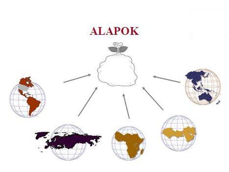 alapok-földrajz