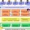 e-learning program felépítése