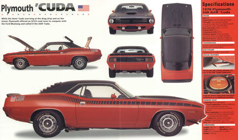 1970 Plymouth 340 ci  'Cuda Blueprint