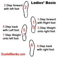 Noi Alaplepesek on Hustle Basic Dance Steps