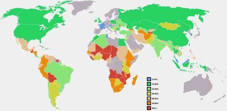 a szegények aránya a világban