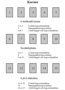 Tarot kirakások (3)