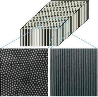 nanoszál szerkezet