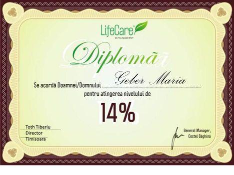 Geber Maria - 14%