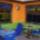 Kecskeméti vendéglátó helyek (saját munka)