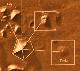 A Mars arc elhelyezkedése