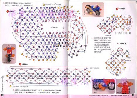 Motor 2