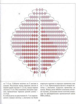 Orosz virágoskönyv53