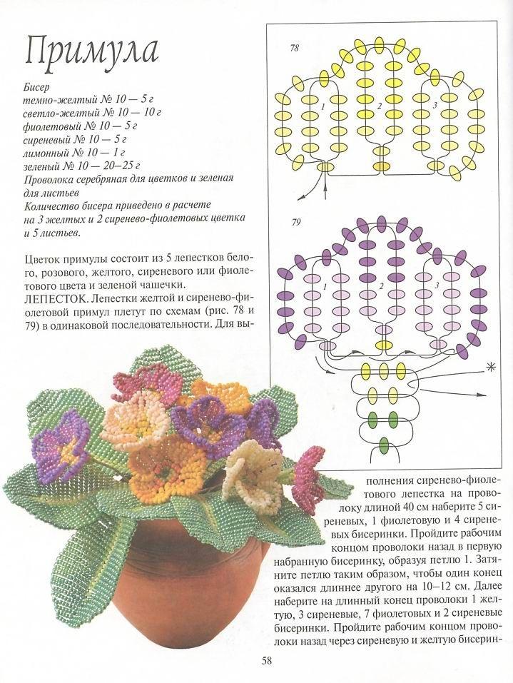 Часть 2 - Схемы плетение