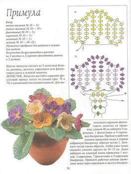 Плетение букетов из бисера схемы