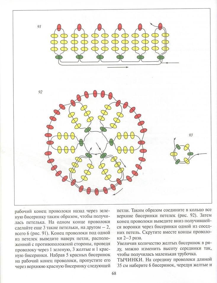 Нарциссы из бисера Цветы из бисера.  Бисероплетение для самых-самых начинающих Нарцисс. схема подключения датчика...