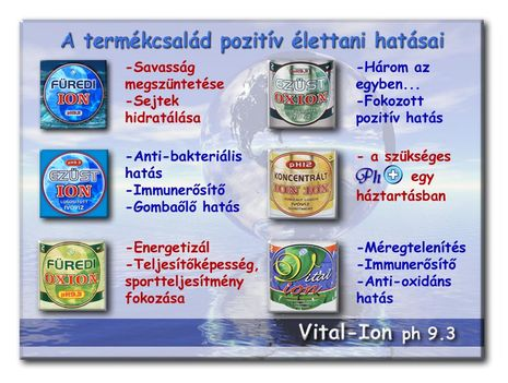 Vital-ion termékek