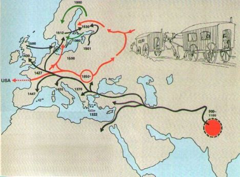 cigány migráció Ázsiából