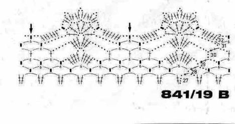 ovális melírozott teríto szélmintája
